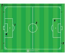87 Gambar Lapangan Sepak Bola Beserta Ukurannya Dalam