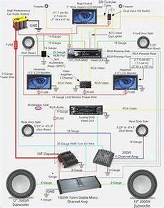lifier wiring diagrams excursions car lifier car audio systems custom car audio