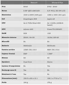 fiche technique iphone 6s plus comparatif nexus 6 vs iphone 6 plus qui propose la
