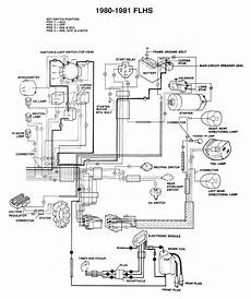 hd magneto diagram sh wiring dia flhs 80 81 1 jpg 669 215 800