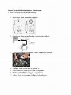 Gambar Komponen Mesin Mobil Dan Namanya Pdf Info Terkait