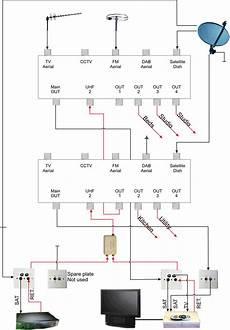 fm separating signals avforums