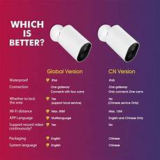Global Version Imilab Outdoor Smart by Best Global Version Xiaomi Imilab Ec2 Smart Ip White Uk