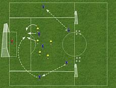 Kontrol Kedalaman Empat Bek Formasi 4231 Latihan Sepak Bola