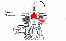 2 stroke engine diagram intake 2 stroke engine animation and diagrams