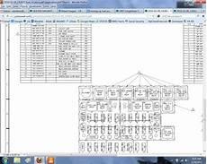 98 freightliner wiring diagram 98 freightliner fuse diagram wiring diagram