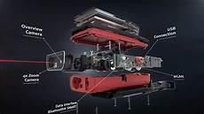 leica disto s910 3d measuring revolution