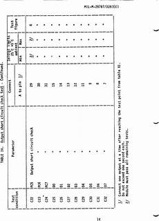 15 best images of blank function tables worksheets function tables worksheets input output