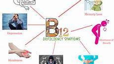 b12 mangel symptome 11 warning signs and symptoms of vitamin b12 deficiency