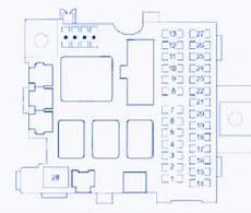 honda s2000 fuse box diagram honda s2000 2006 engine fuse box block circuit breaker diagram carfusebox