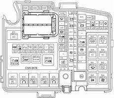 2011 kia optima fuse diagram kia cadenza vg 2011 2016 fuse box diagram auto genius