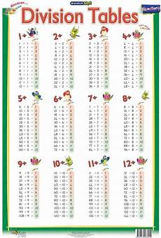 division tables worksheets 6384 printable division table chart things to do with math division math tables gcse math