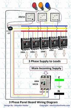 wiring diagram of panel board wiring diagram