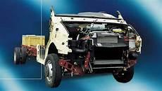 Iveco Daily 4x4 Modelle Und Verbrauch Viermalvier De