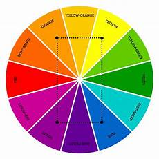 colour complements color theory double complementary color schemes make it from your heart