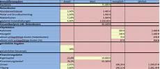 immobilien renditerechner tutorial meine finanzverwaltung