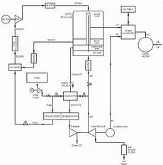 hydrogen car engine diagram gas and hydrogen fuel cells a marketplace of ideas
