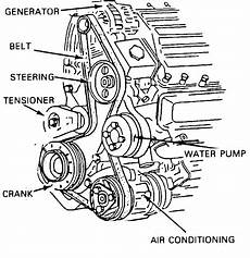 I Need A Diagram For A 1997 Chevy Lumina Serpentine Belt