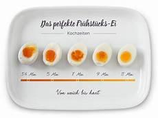 wie lange müssen eier kochen die besten 25 hacks ideen auf
