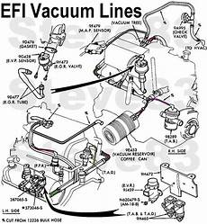 2003 Ford F 150 4 6l Engine Diagram Electrico by Ford 4 6l Engine Diagram Wiring Diagram Fuse Box