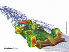 f1 bmw engine diagram 16 cfd analysis of bmw f1 car scientific diagram