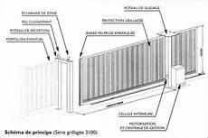 schema electrique portail automatique chronotec portail coulissant
