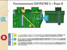 Fonctionnement Micro Station D épuration Individuelle Fonctionnement 171 Serv Eure Assainissement