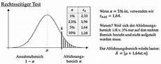hypothesentest vollst 228 ndig erkl 228 rt studyhelp