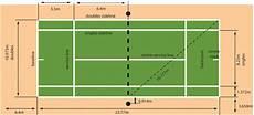 Ukuran Standar Lapangan Tenis Lapangan Lengkap Beserta