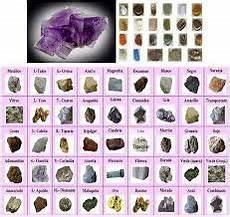 resultado de imagen de fotos y nombres de rocas y