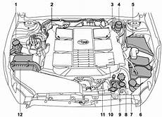 motor auto repair manual 1991 subaru legacy instrument cluster 3 6 l models engine compartment overview maintenance and service subaru legacy owners