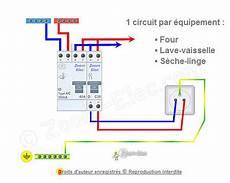 Norme Branchement Electrique Plaque Induction Branchement