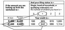 instructions for form 1040 u s individual income tax return 2015 earned income credit eic