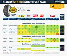 winterreifen test 205 55 r16 2017 winterbanden topic deel 5 2014 2015 2016 2017