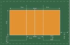 Gambar Lapangan Bola Voli Beserta Ukurannya Lengkap