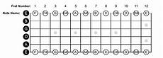 Learn The Notes On The Guitar 187 Lead Guitar Lessons