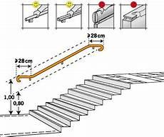 cheminement et escalier pmr accessibilit 233 handicap