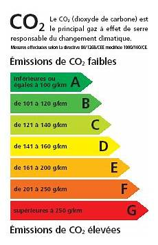 Taxe Co2 Voiture Occasion Mcbroom