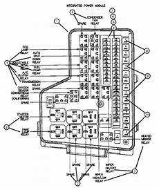 95 dodge ram fuse diagram wiring diagram database 2002 dodge ram fuse box diagram