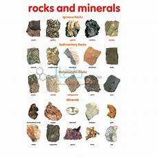 Minerals Of The World Chart Rocks And Minerals Chart India Rocks And Minerals Chart