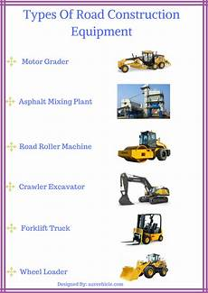 Equipment Names And Uses by Top 6 Road Construction Equipment And Their Uses