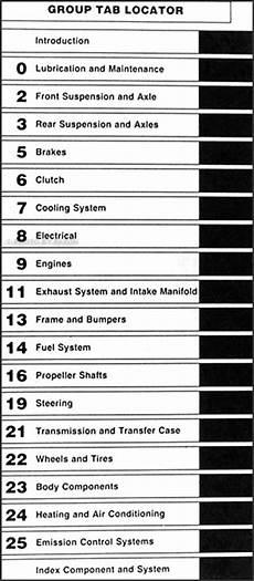 auto repair manual online 1992 dodge dakota club user handbook 1992 dodge dakota repair shop manual original