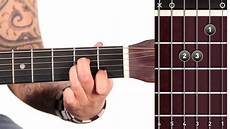 Gambar Lengkap Kunci Gitar Serta Penjelansannya Belajar