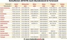 Schulferien Italien 2018 - ferien im schuljahr 2015 16 in deutschland alle bundesl 228 nder