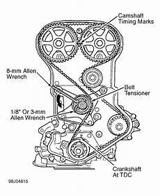 Af 99 Dohc Timing Belt Replacement Speed Sensor Allpar