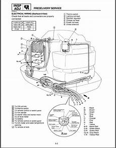 small engine repair manuals free download 1994 pontiac bonneville windshield wipe control 1994 yamaha 115tjrs outboard service repair maintenance manual factory pdf download