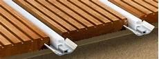 Holz Wasserdicht Versiegeln - alpha wing wasserdicht dank kunststoffprofil cleveres