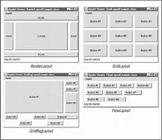 java swing layout layout management java foundation classes
