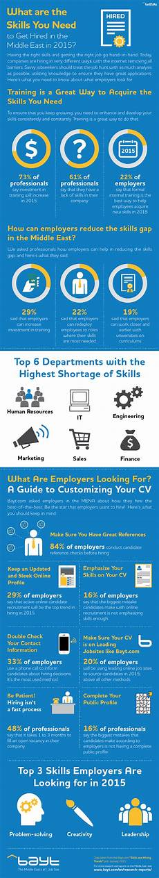 skills for bayt bayt com infographic skills and hiring trends in the mena bayt com