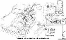 Fuel Wiring 68 F250 Ford Truck Enthusiasts Forums